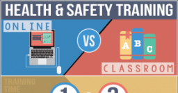 Mandatory training on health and safety at work: e-Learning vs. classroom - Infographic