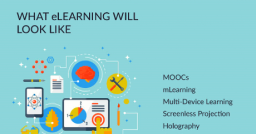 Il futuro dell'e-learning - Infografica