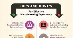 Microlearning: what to do and to avoid - Infographic