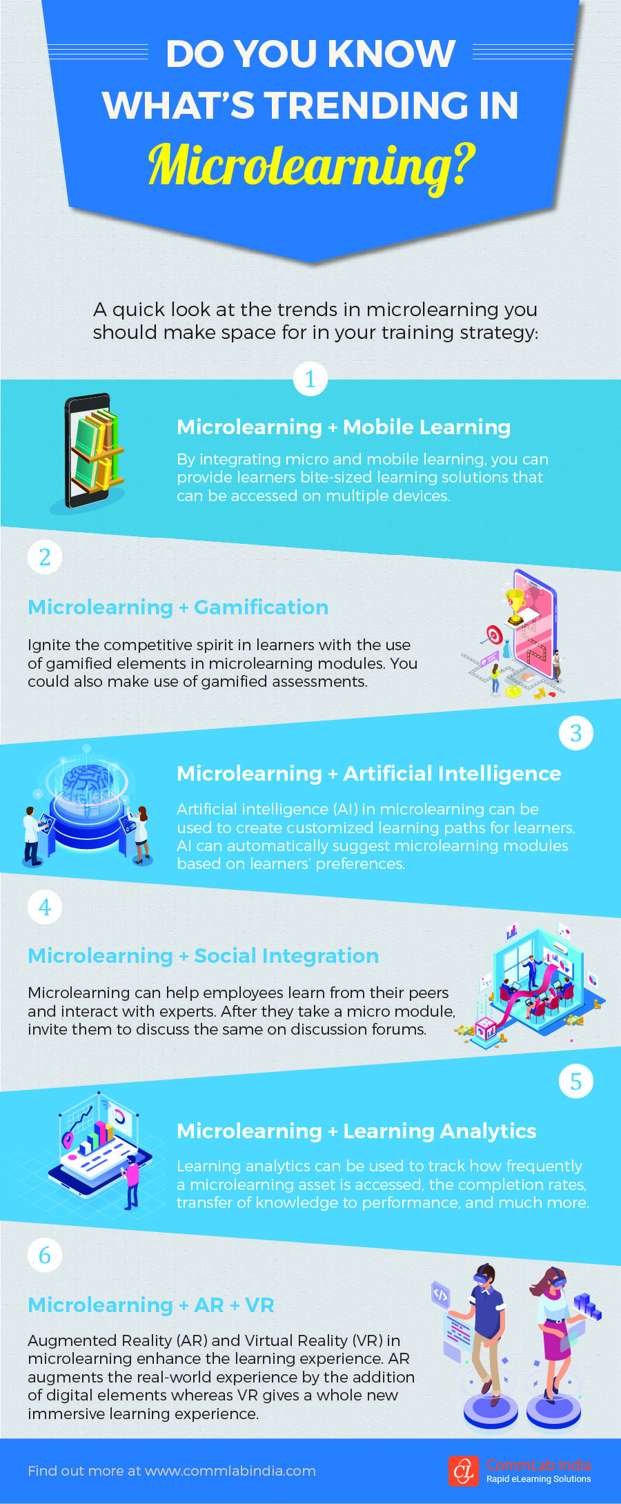 What's trending in microlearning?
