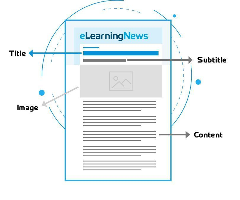 How to post an article - Structure